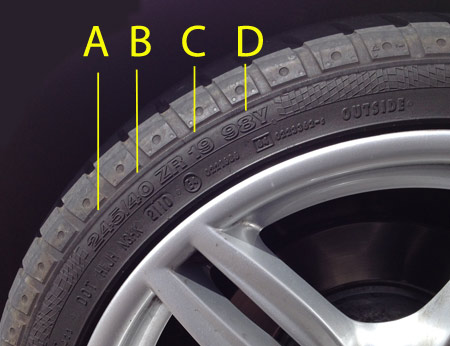 How To: Read a Tyre Sidewall